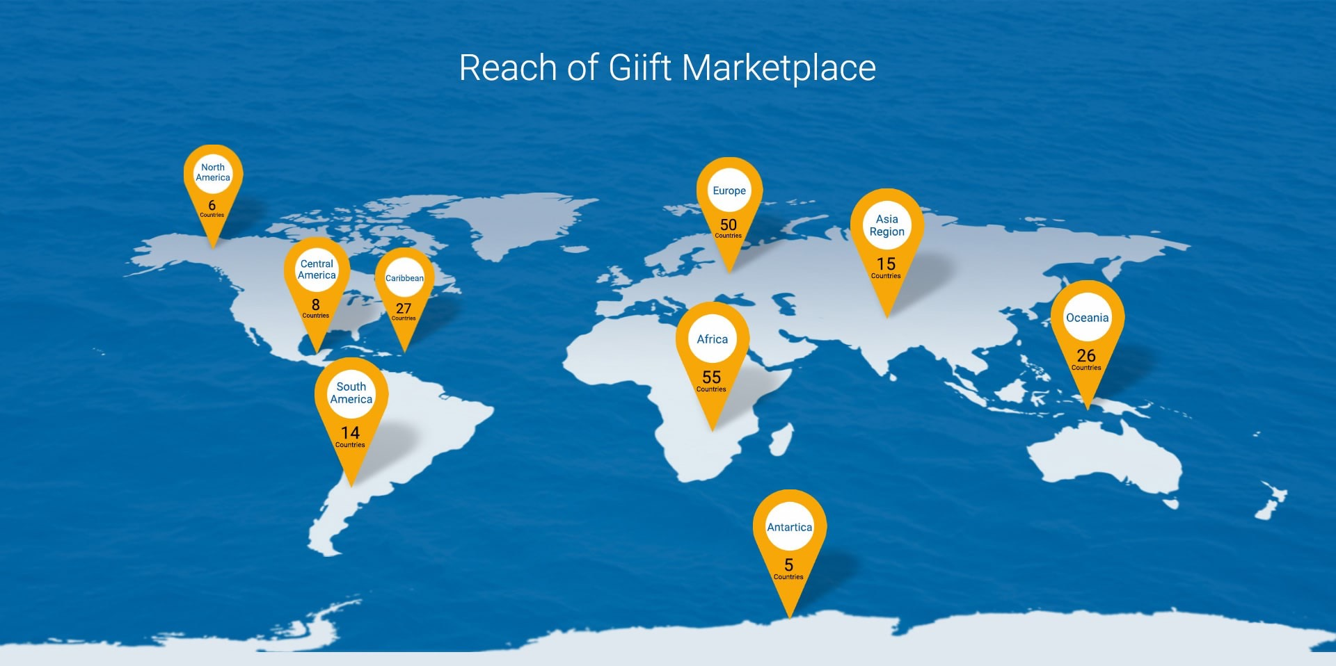 Reach of Giift Loyalty Marketplace